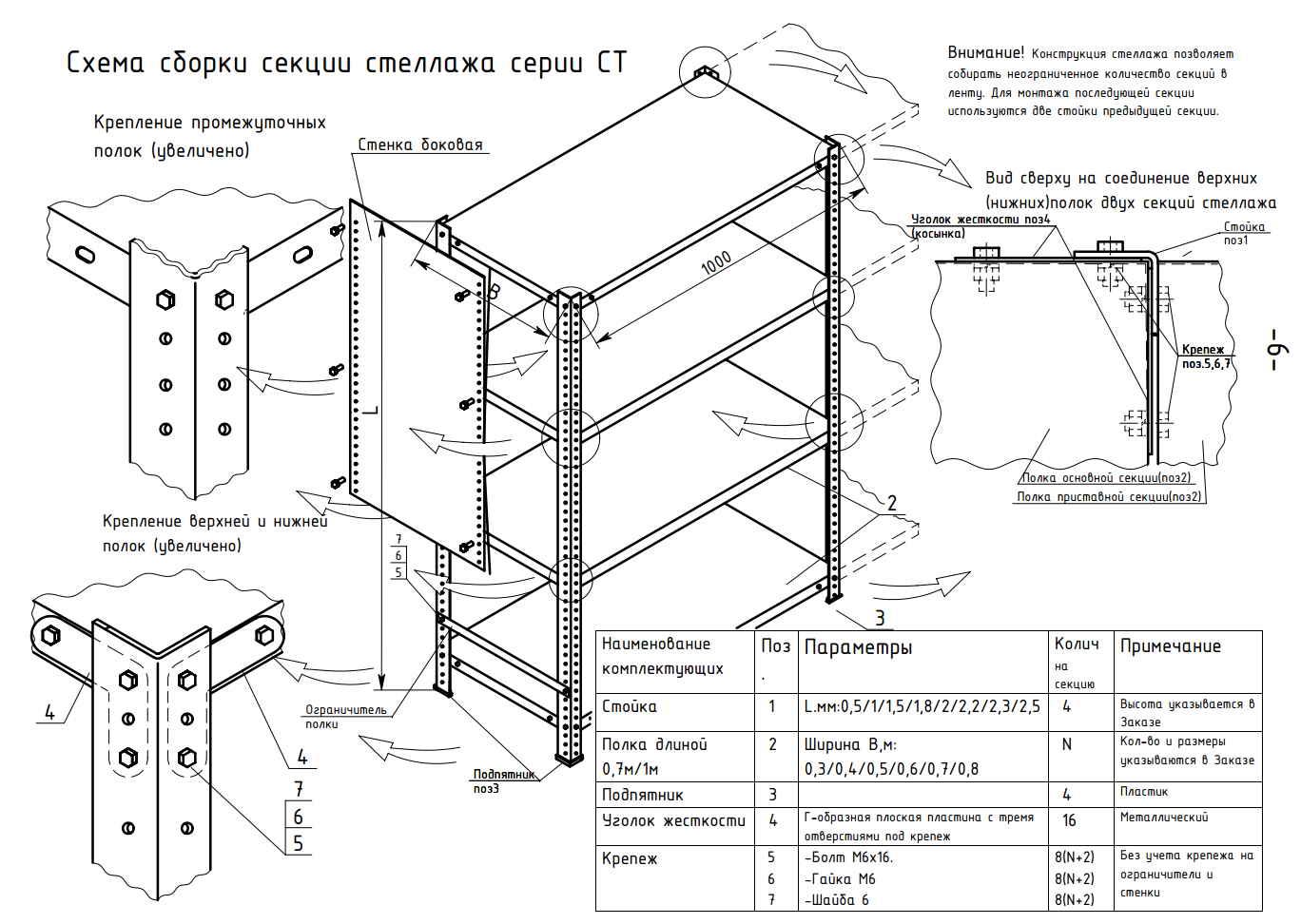 Инструкция по сборке стеллажа СТ